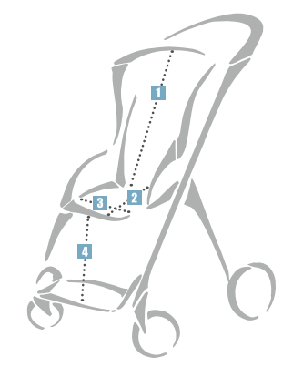 stroller 4 dimensions